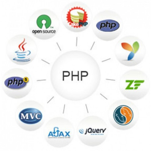 HIRE PHP DEVELOPERS - HOURLY SERVICES